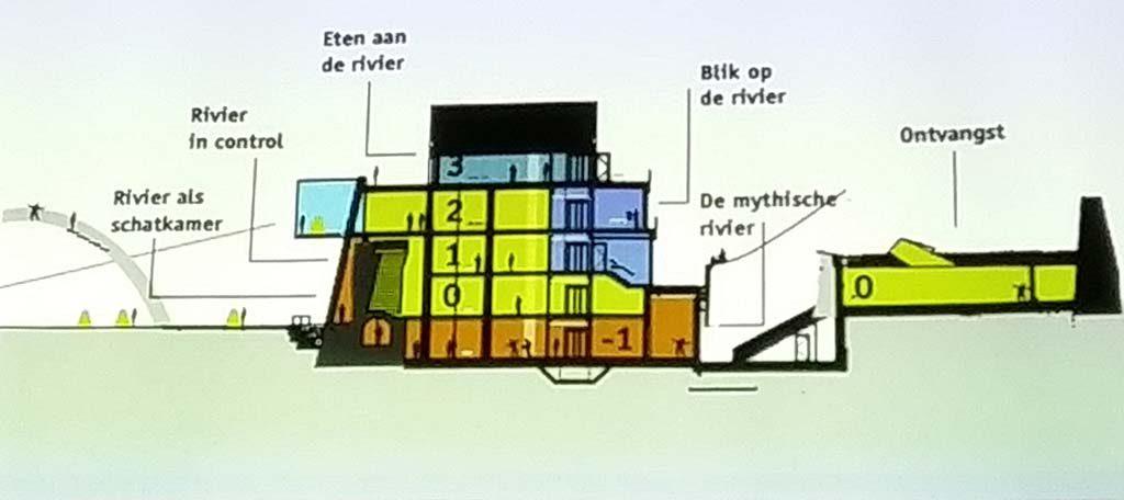 Nijmegen_De_Bastei_doorsnede-gebouw