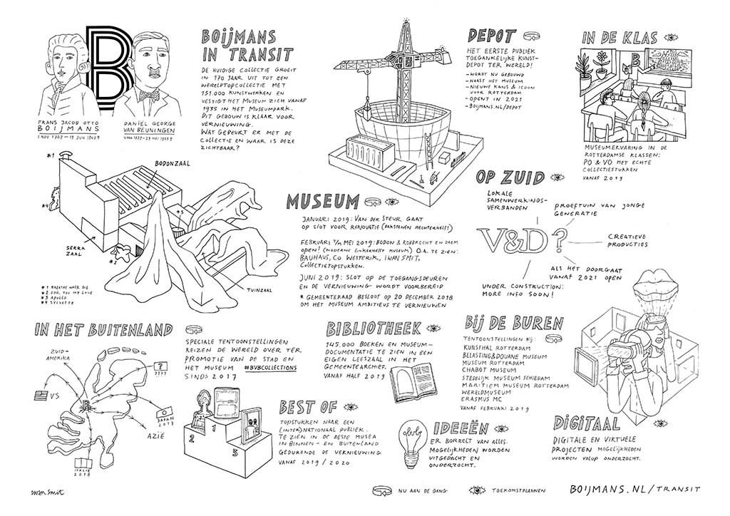 Boijmans-in-transit_NL_©Iwan-Smit-infographic-Transit-Boijmans-Van-Beuningen